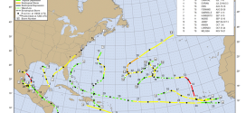 Benign Atlantic hurricane season ends